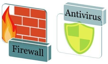 firewalls and antivirus program
